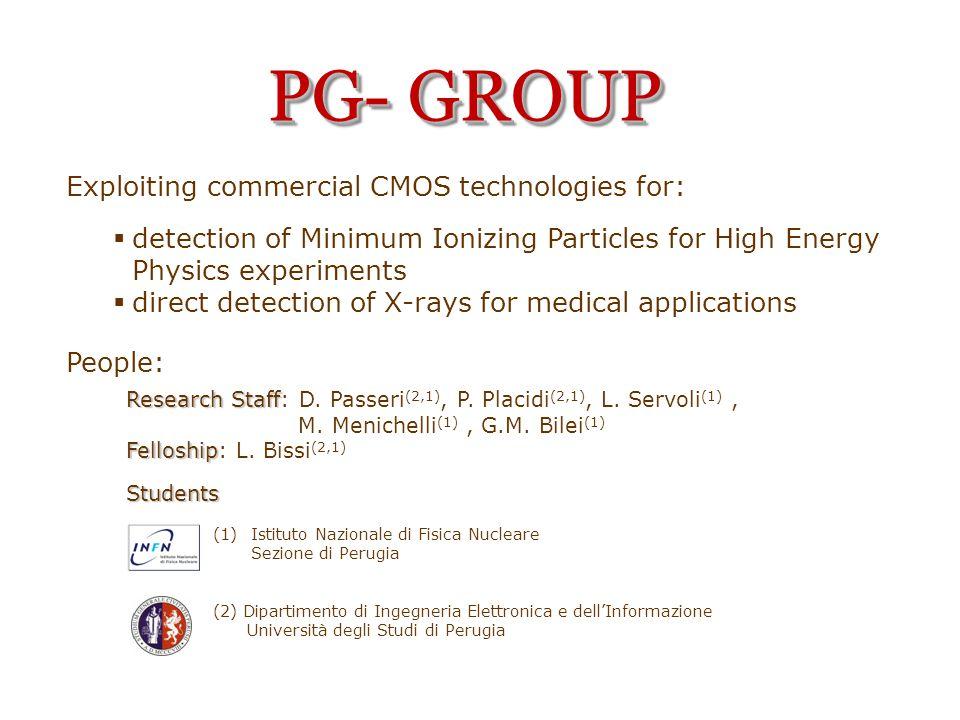 Torino 01-06-2011 Activity (1) 2 Visible Light  particle  V = 360 mV Radiation Active Pixel Sensors Synopsys Advanced TCAD ->Cadence Geant 4  Synopsys Advanced TCAD ->Cadence