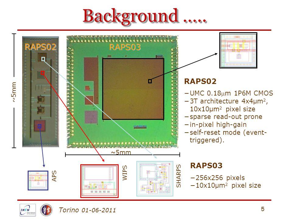 Torino 01-06-2011 6 ….we're working on UMC 180nm UMC 90nm ~15mm 1) What we have ….