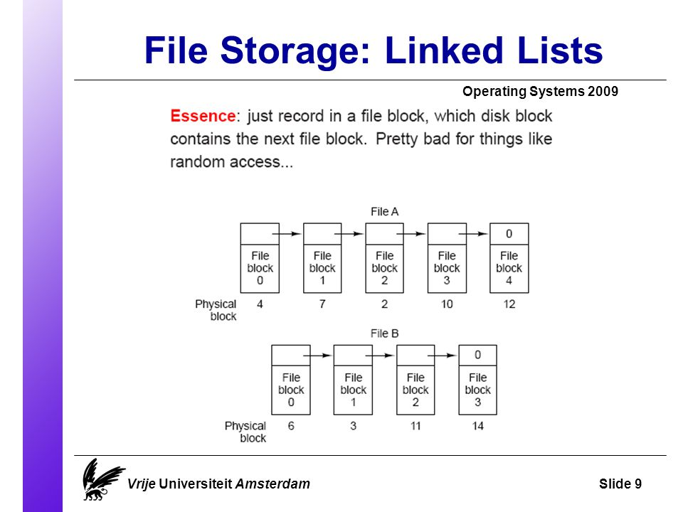 File Storage: Linked Lists Operating Systems 2009 Vrije Universiteit AmsterdamSlide 9
