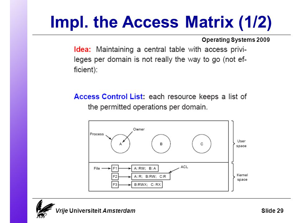 Impl. the Access Matrix (1/2) Operating Systems 2009 Vrije Universiteit AmsterdamSlide 29