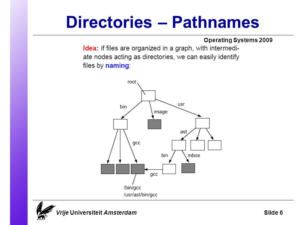 File System Design Operating Systems 2009 Vrije Universiteit AmsterdamSlide 7