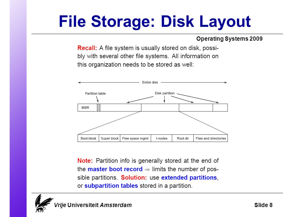 File Storage: Linked Lists Operating Systems 2009 Vrije Universiteit AmsterdamSlide 9
