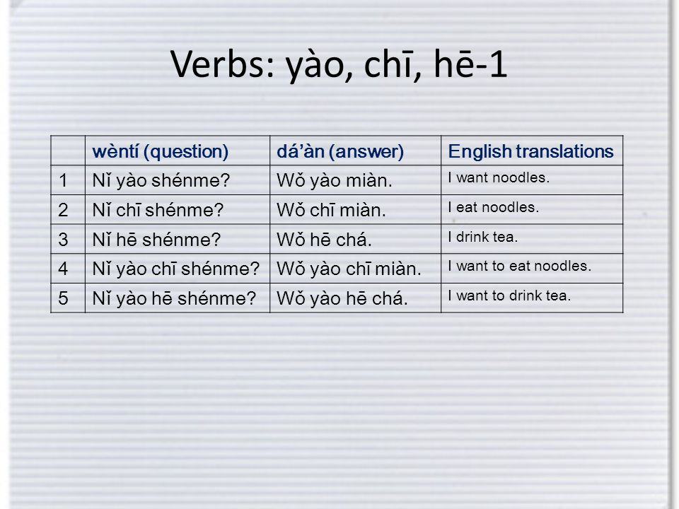 Verbs: yào, chī, hē-1 wèntí (question)dá'àn (answer)English translations 1Nǐ yào shénme?Wǒ yào miàn.
