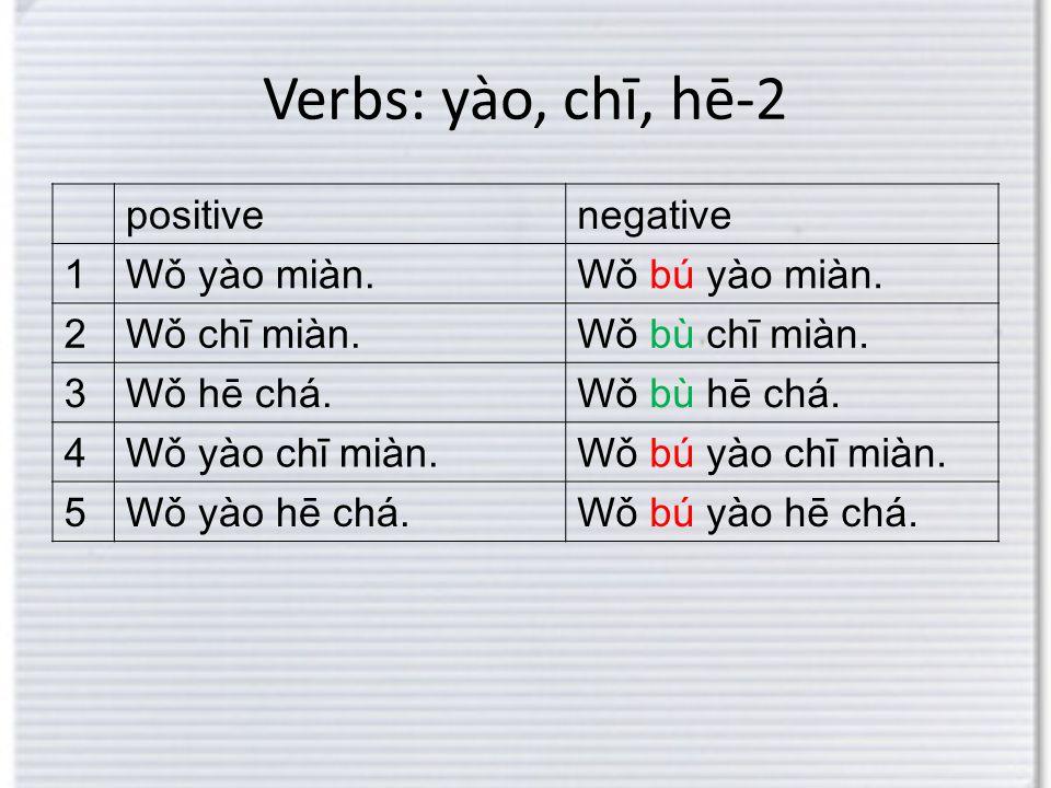Verbs: yào, chī, hē-2 positivenegative 1Wǒ yào miàn.Wǒ bú yào miàn. 2Wǒ chī miàn.Wǒ bù chī miàn. 3Wǒ hē chá.Wǒ bù hē chá. 4Wǒ yào chī miàn.Wǒ bú yào c