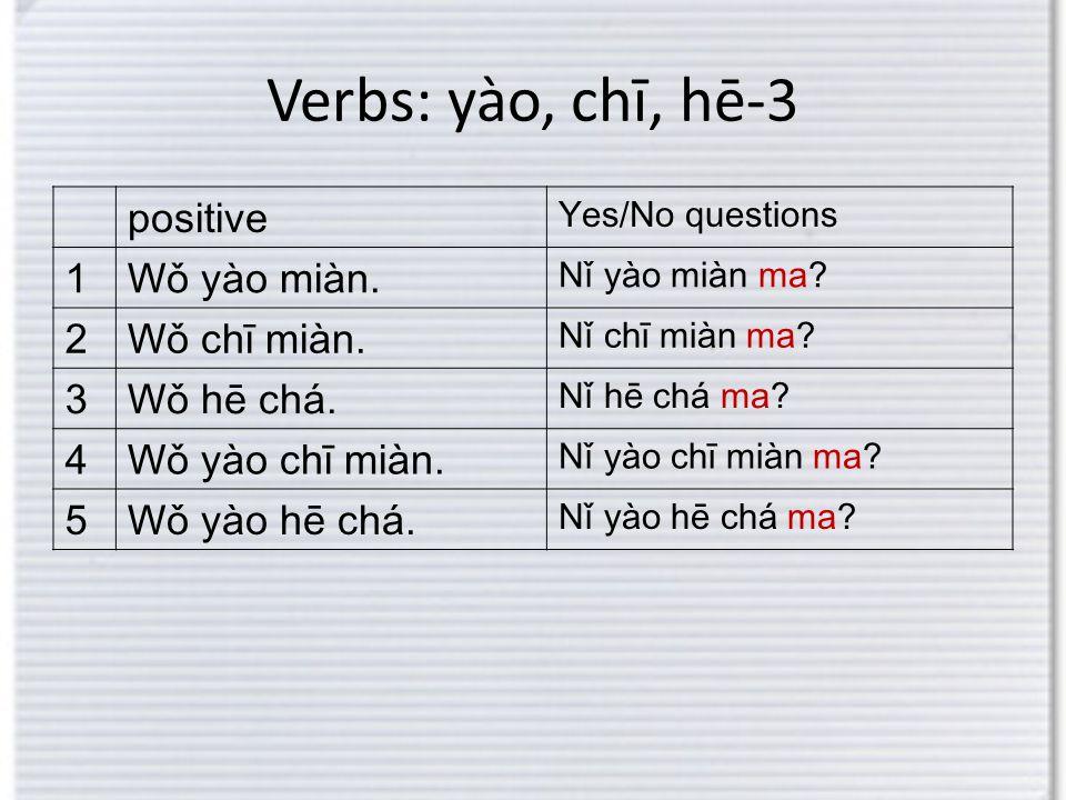 Verbs: yào, chī, hē-3 positive Yes/No questions 1Wǒ yào miàn. Nǐ yào miàn ma? 2Wǒ chī miàn. Nǐ chī miàn ma? 3Wǒ hē chá. Nǐ hē chá ma? 4Wǒ yào chī miàn