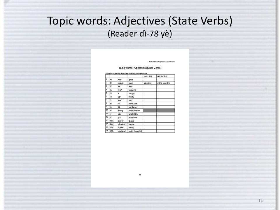 Topic words: Adjectives (State Verbs) (Reader dì-78 yè) 16