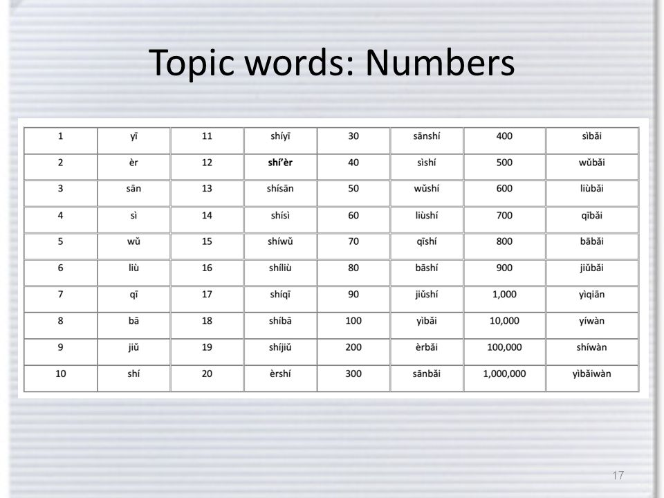 Topic words: Numbers 17