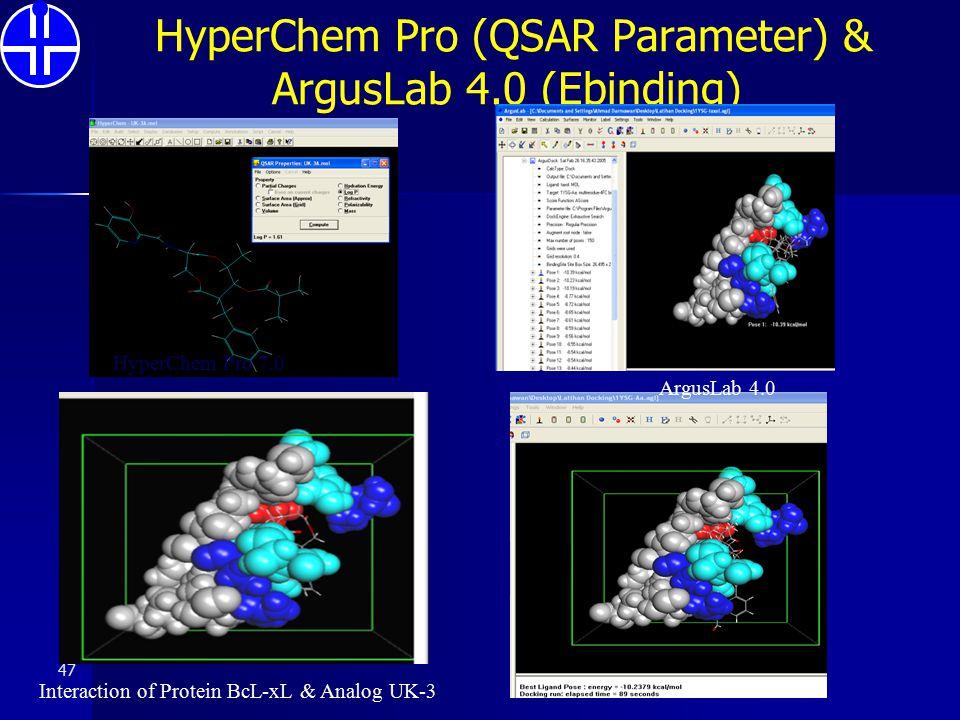HyperChem Pro (QSAR Parameter) & ArgusLab 4.0 (Ebinding) 47 HyperChem Pro 7.0 ArgusLab 4.0 Interaction of Protein BcL-xL & Analog UK-3