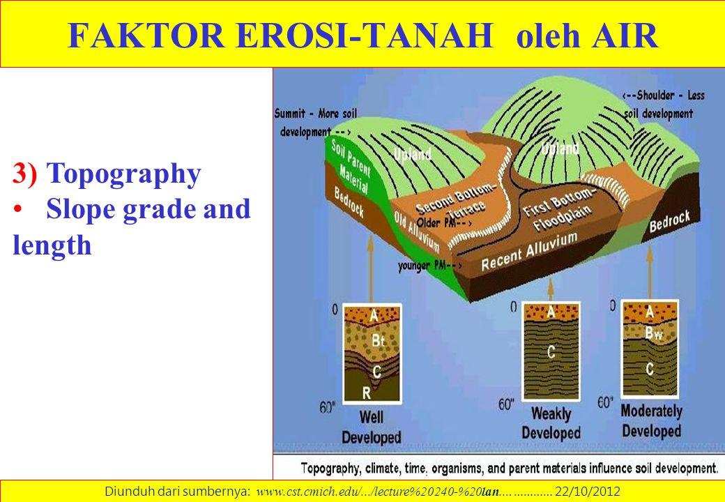 3)Topography Slope grade and length Diunduh dari sumbernya: www.cst.cmich.edu/.../lecture%20240-%20lan....