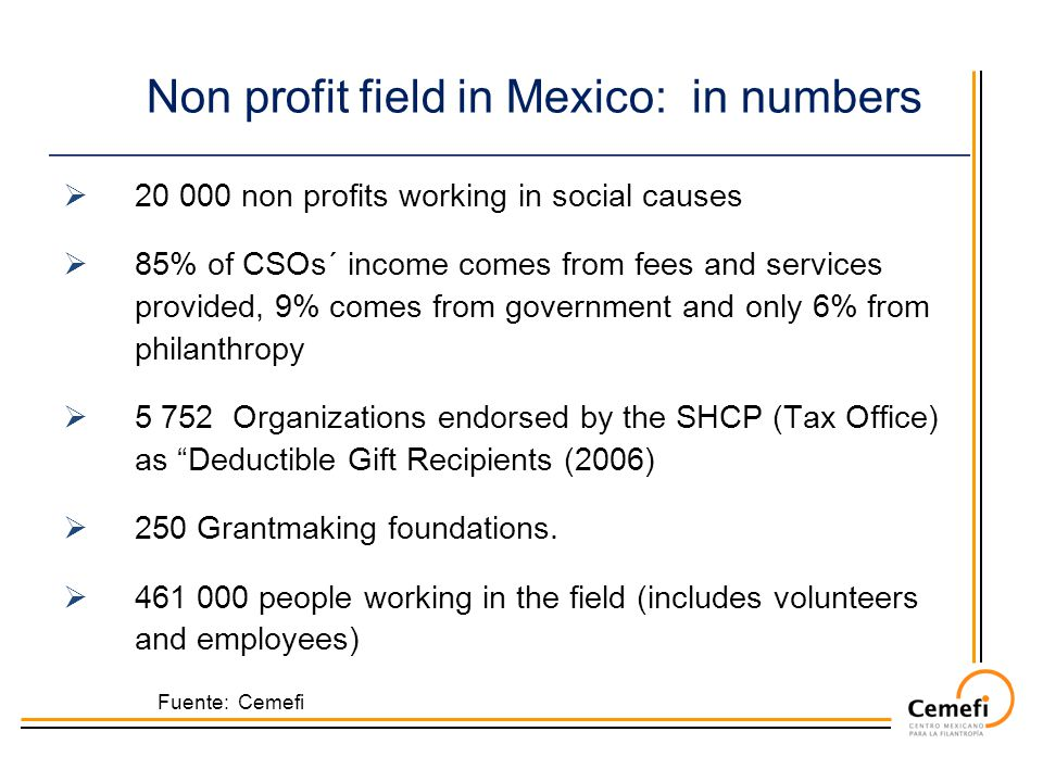 Non profit field in Mexico: in numbers Fuente: Cemefi  20 000 non profits working in social causes  85% of CSOs´ income comes from fees and services provided, 9% comes from government and only 6% from philanthropy  5 752 Organizations endorsed by the SHCP (Tax Office) as Deductible Gift Recipients (2006)  250 Grantmaking foundations.
