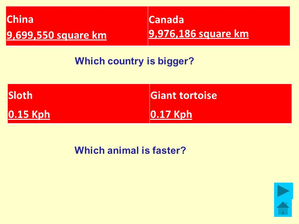 China 9,699,550 square km Canada 9,976,186 square km Which country is bigger.