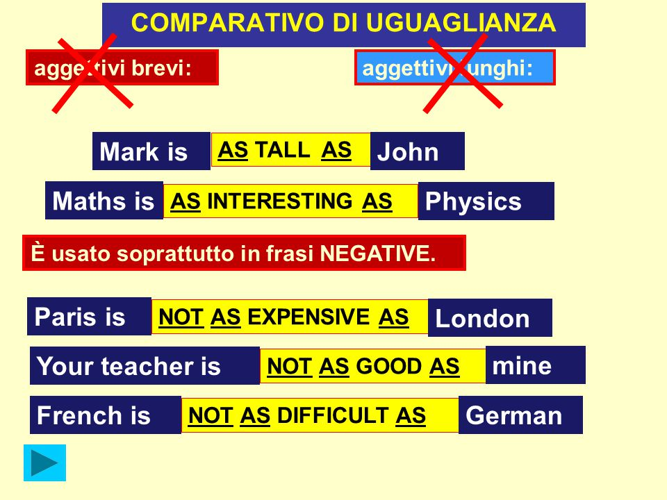 COMPARATIVO DI MINORANZA aggettivi brevi:aggettivi lunghi: Junk food is LESS HEALTHY than organic food Mary is LESS TALKATIVE than her sister I am LESS GOOD at Maths than my classmates