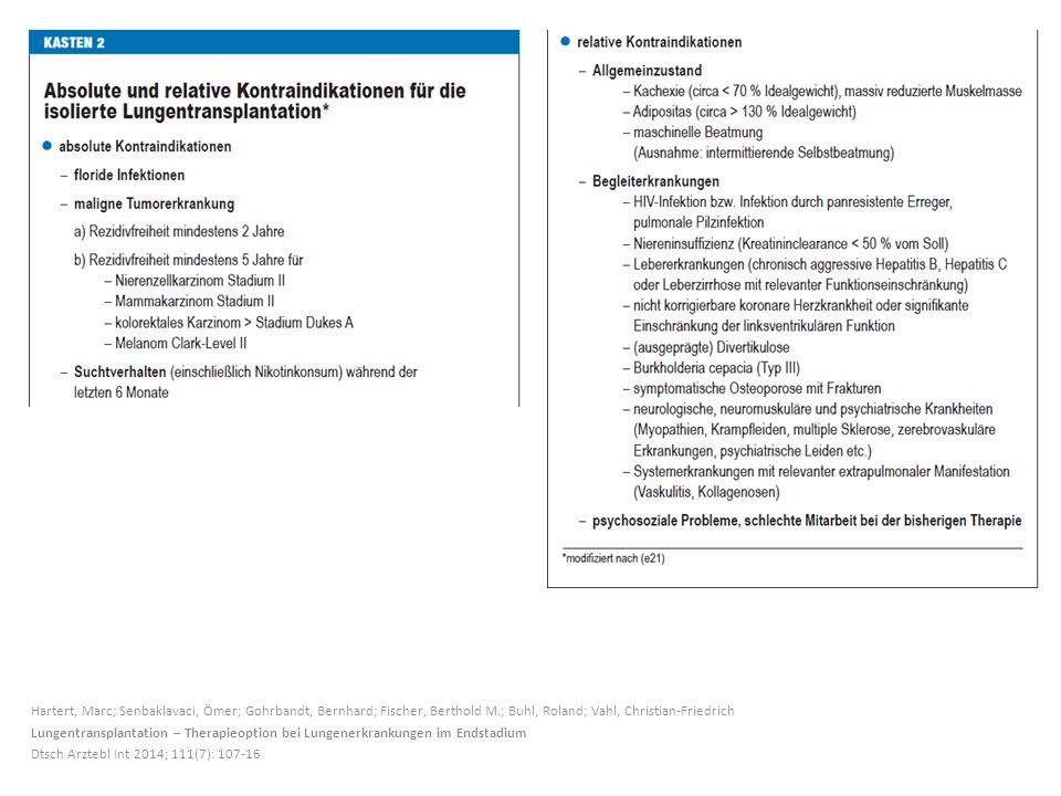 Hartert, Marc; Senbaklavaci, Ömer; Gohrbandt, Bernhard; Fischer, Berthold M.; Buhl, Roland; Vahl, Christian-Friedrich Lungentransplantation – Therapie