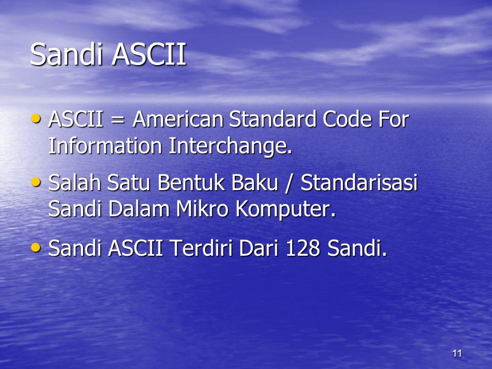 11 Sandi ASCII ASCII = American Standard Code For Information Interchange.