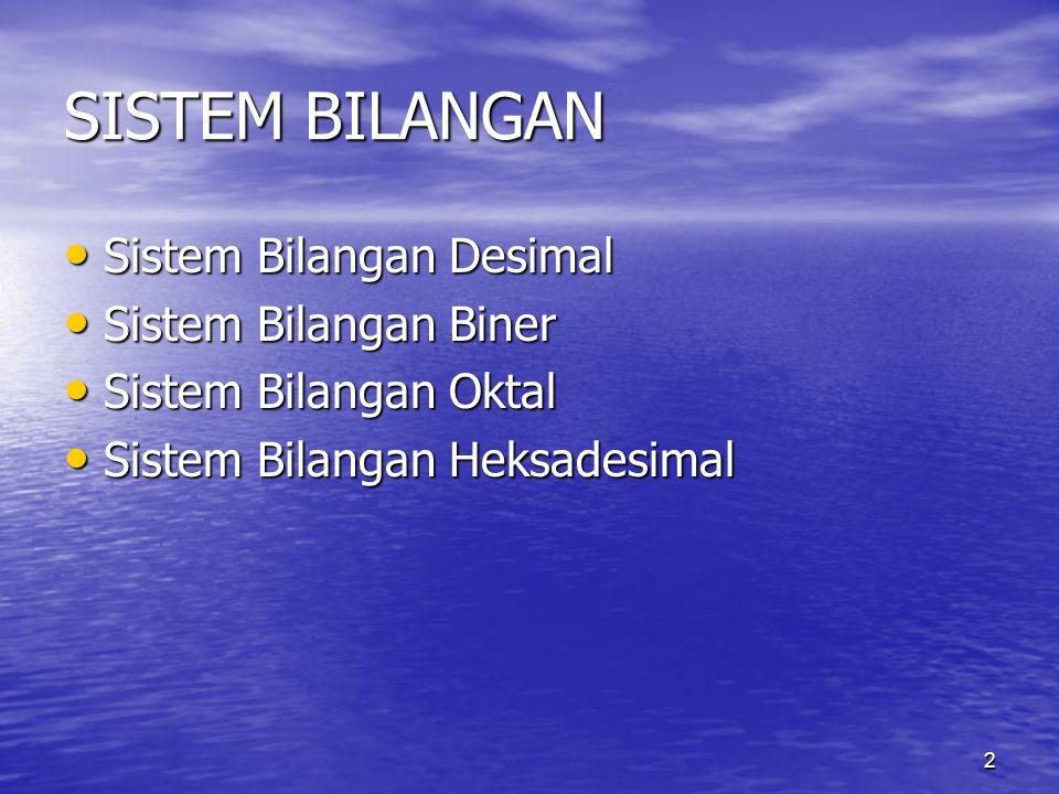 2 SISTEM BILANGAN Sistem Bilangan Desimal Sistem Bilangan Desimal Sistem Bilangan Biner Sistem Bilangan Biner Sistem Bilangan Oktal Sistem Bilangan Oktal Sistem Bilangan Heksadesimal Sistem Bilangan Heksadesimal