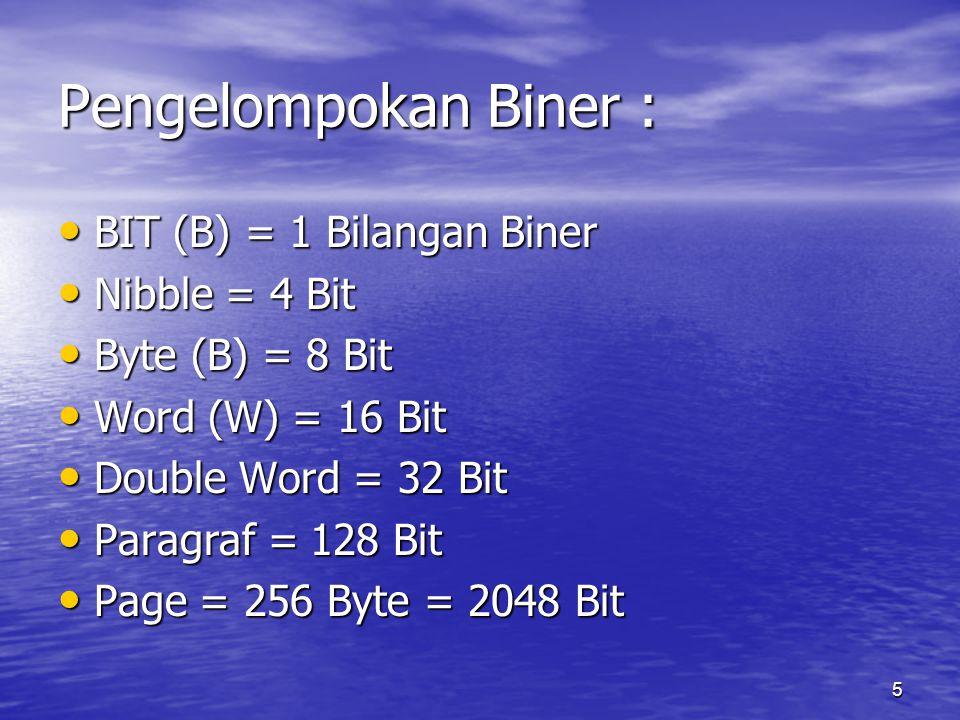 5 Pengelompokan Biner : BIT (B) = 1 Bilangan Biner BIT (B) = 1 Bilangan Biner Nibble = 4 Bit Nibble = 4 Bit Byte (B) = 8 Bit Byte (B) = 8 Bit Word (W) = 16 Bit Word (W) = 16 Bit Double Word = 32 Bit Double Word = 32 Bit Paragraf = 128 Bit Paragraf = 128 Bit Page = 256 Byte = 2048 Bit Page = 256 Byte = 2048 Bit