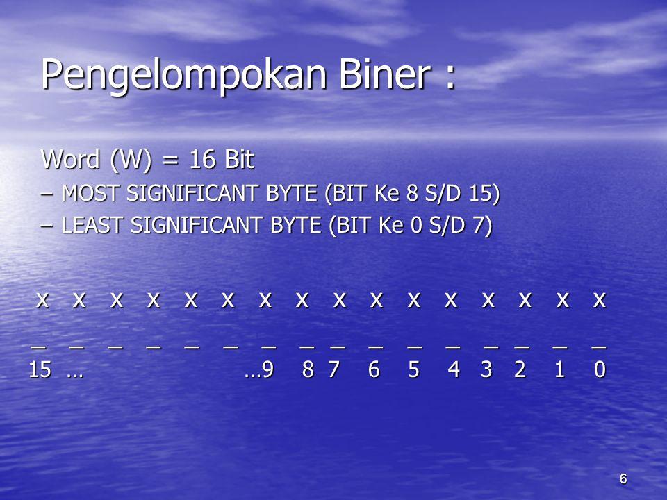 6 Pengelompokan Biner : Word (W) = 16 Bit –MOST SIGNIFICANT BYTE (BIT Ke 8 S/D 15) –LEAST SIGNIFICANT BYTE (BIT Ke 0 S/D 7) x x x x x x x x x x x x x x x x x x x x x x x x x x x x x x x x _ _ _ _ _ _ _ _ _ _ _ _ _ _ _ _ _ _ _ _ _ _ _ _ _ _ _ _ _ _ _ _ 15 … …9 8 7 6 5 4 3 2 1 0 15 … …9 8 7 6 5 4 3 2 1 0