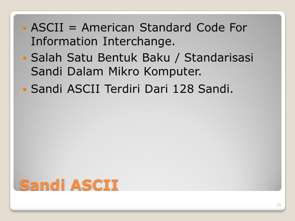 Sandi ASCII ASCII = American Standard Code For Information Interchange.