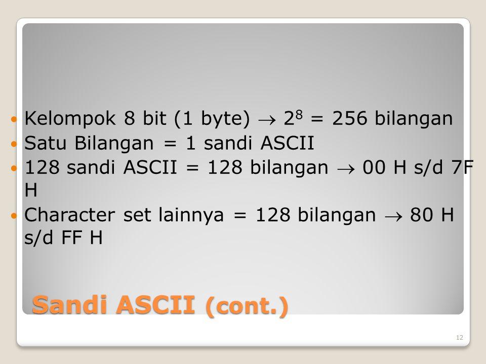Sandi ASCII (cont.) Kelompok 8 bit (1 byte)  2 8 = 256 bilangan Satu Bilangan = 1 sandi ASCII 128 sandi ASCII = 128 bilangan  00 H s/d 7F H Character set lainnya = 128 bilangan  80 H s/d FF H 12