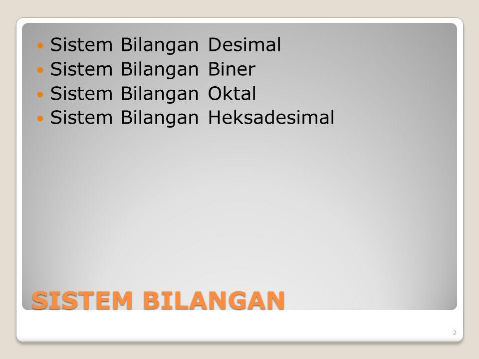 SISTEM BILANGAN Sistem Bilangan Desimal Sistem Bilangan Biner Sistem Bilangan Oktal Sistem Bilangan Heksadesimal 2