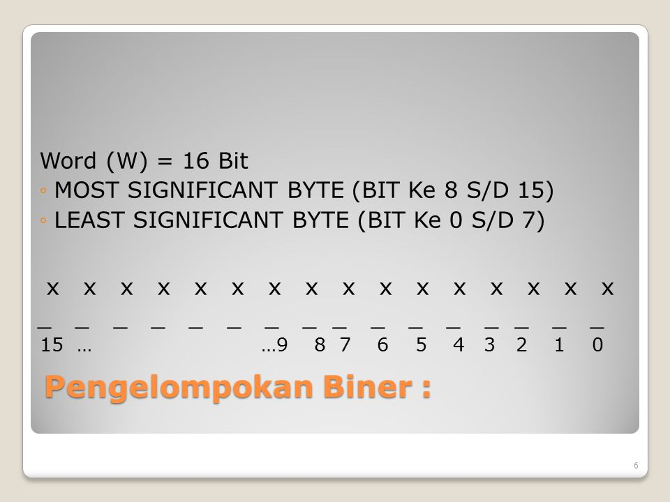 Pengelompokan Biner : Word (W) = 16 Bit ◦MOST SIGNIFICANT BYTE (BIT Ke 8 S/D 15) ◦LEAST SIGNIFICANT BYTE (BIT Ke 0 S/D 7) x x x x x x x x x x x x x x x x _ _ _ _ _ _ _ _ _ _ _ _ _ _ _ _ 15 … …9 8 7 6 5 4 3 2 1 0 6