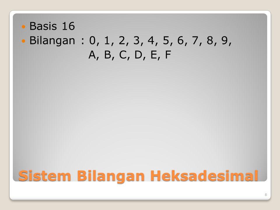 Sistem Bilangan Heksadesimal Basis 16 Bilangan : 0, 1, 2, 3, 4, 5, 6, 7, 8, 9, A, B, C, D, E, F 8