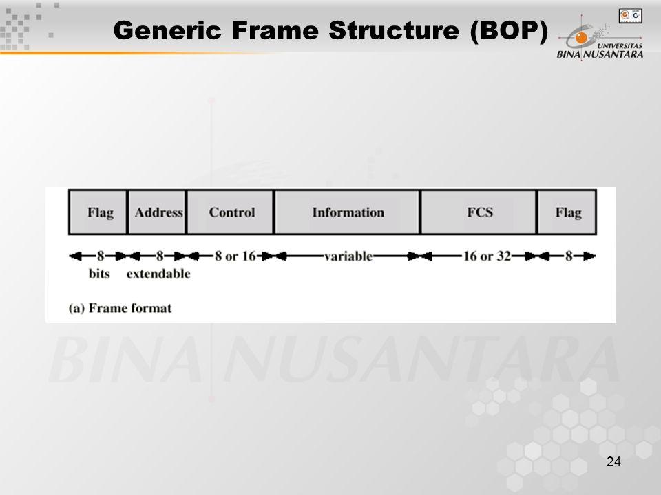 24 Generic Frame Structure (BOP)