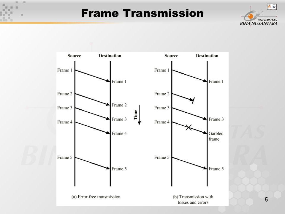 5 Frame Transmission
