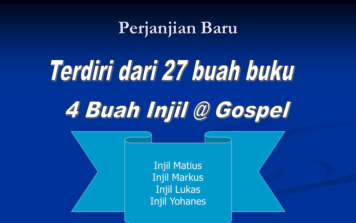 Perjanjian Baru Injil Matius Injil Markus Injil Lukas Injil Yohanes