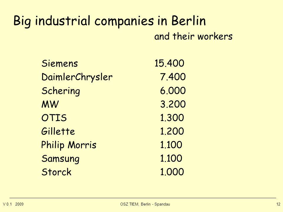 V 0.1 2009OSZ TIEM, Berlin - Spandau12 Big industrial companies in Berlin and their workers Siemens 15.400 DaimlerChrysler 7.400 Schering 6.000 MW 3.200 OTIS 1.300 Gillette 1.200 Philip Morris 1.100 Samsung 1.100 Storck 1.000