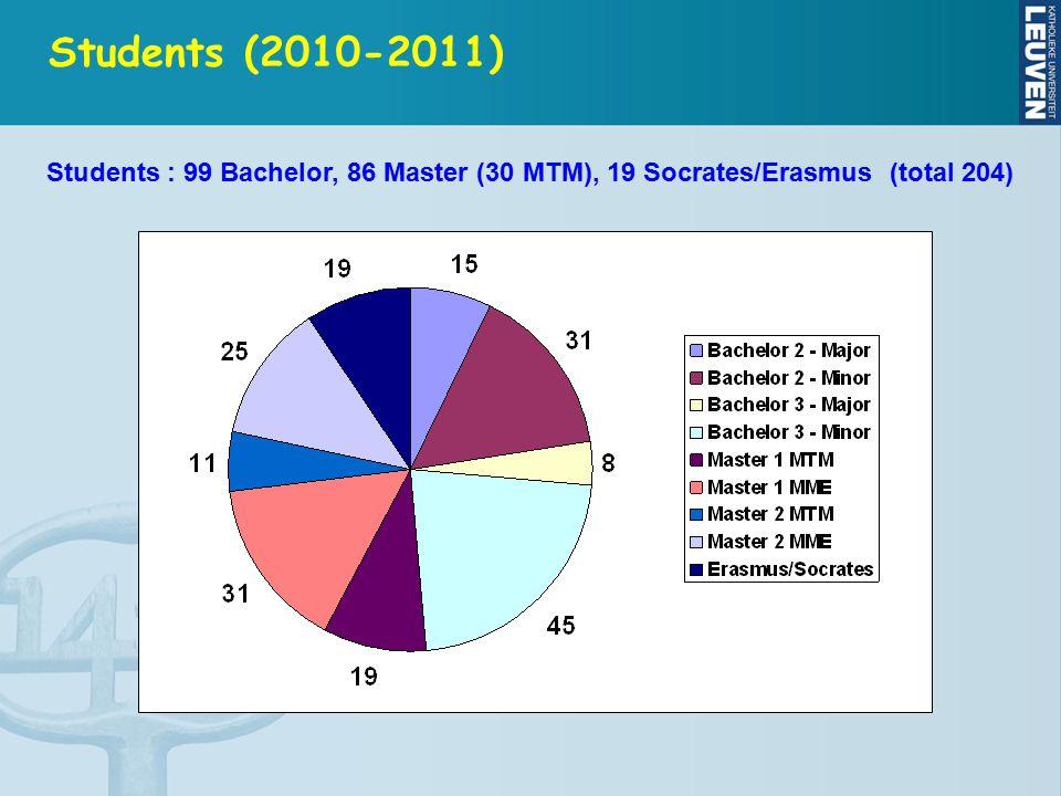 Students (2010-2011) Students : 99 Bachelor, 86 Master (30 MTM), 19 Socrates/Erasmus (total 204)