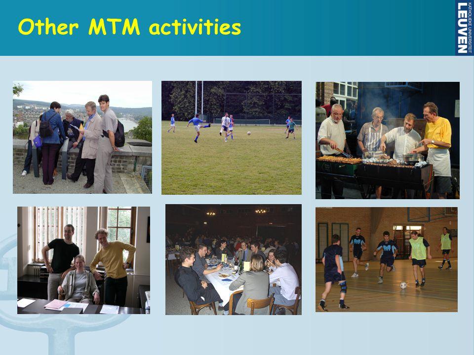 Other MTM activities