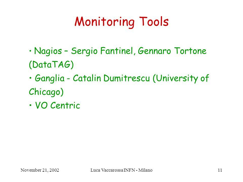 November 21, 2002Luca Vaccarossa INFN - Milano12 Nagios Monitoring