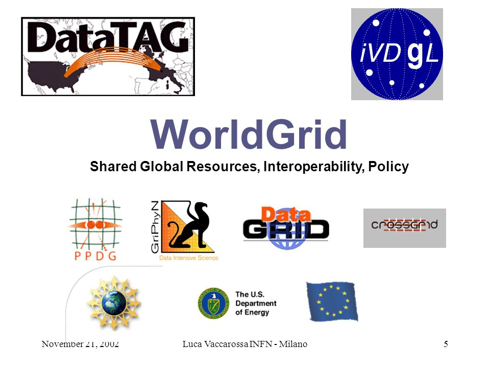 November 21, 2002Luca Vaccarossa INFN - Milano5 WorldGrid Shared Global Resources, Interoperability, Policy
