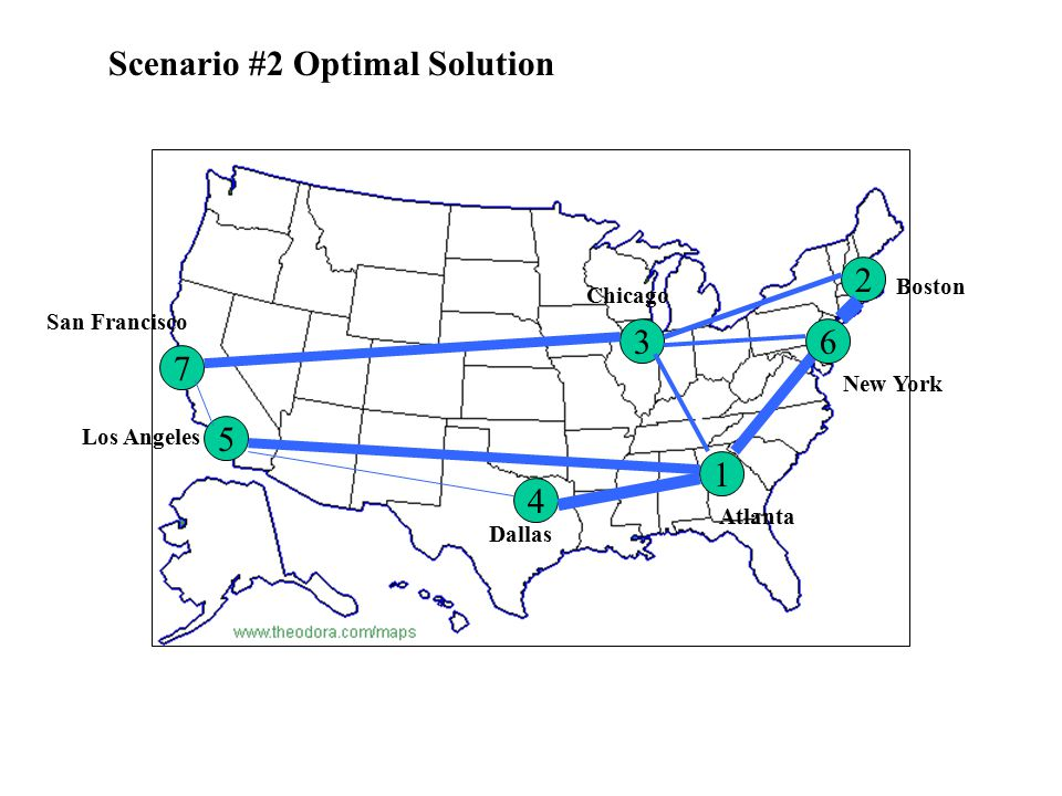7 4 3 1 2 5 6 Atlanta San Francisco Los Angeles Dallas Chicago Boston New York Scenario #1 Solution