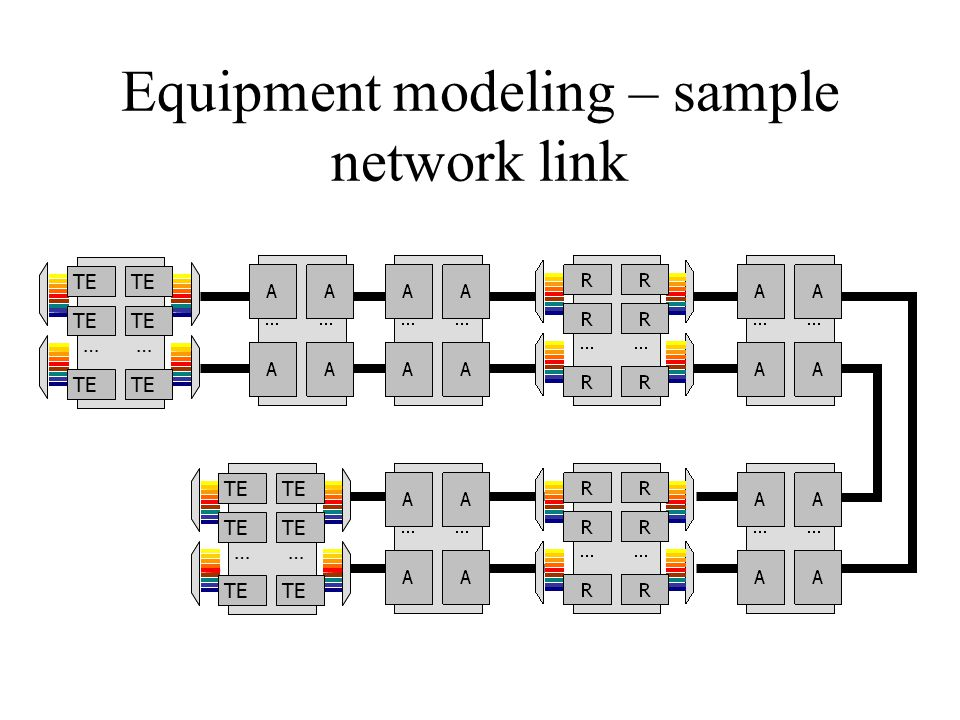 Robust Designs for WDM Routing and Provisioning Jeff Kennington & Eli Olinick Southern Methodist University Augustyn Ortynski & Gheorghe Spiride Nortel Networks