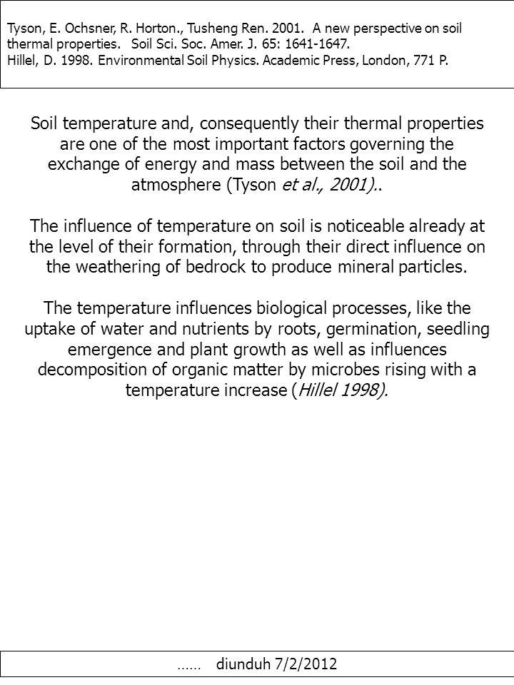 Tyson, E. Ochsner, R. Horton., Tusheng Ren. 2001. A new perspective on soil thermal properties. Soil Sci. Soc. Amer. J. 65: 1641-1647. Hillel, D. 1998