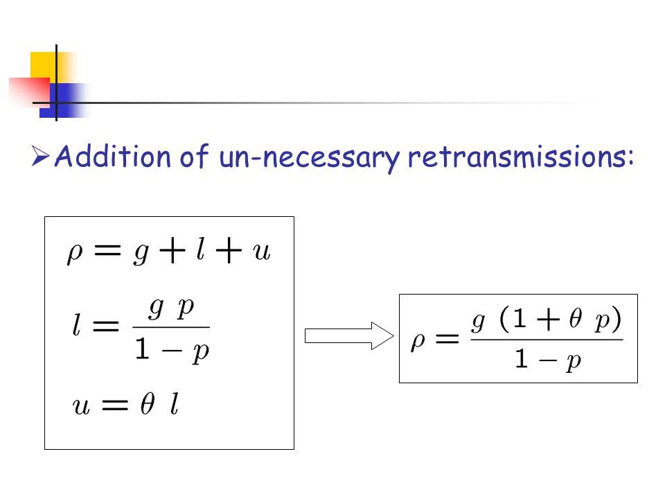 Un-necessary retransmissions: the  parameter