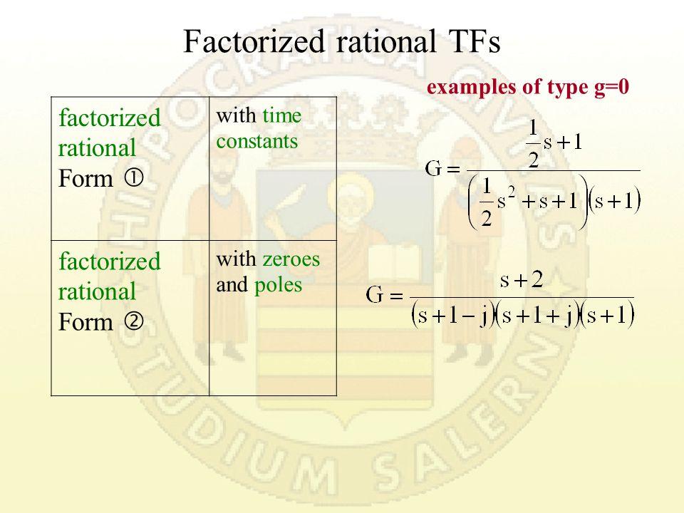 Factorized rational TFs factorized Form  with time constants OR Bode Form factorized Form  with zeroes and poles where: K P = gain k ≠ K P = transfer constant g  Z = type  from: Bolzern, Scattolini e Schiavoni, Fondamenti di controlli automatici , McGraw-Hill, 1998