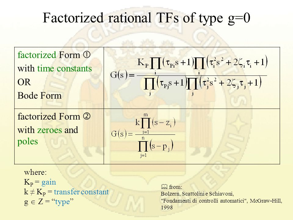 The gain of factorized rational TFs  from: Bolzern, Scattolini e Schiavoni, Fondamenti di controlli automatici , McGraw-Hill, 1998 factorized Form  with time constants gain definition and properties type g=0 generalized gain type g  0