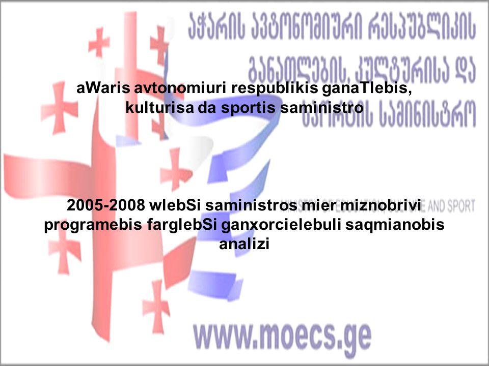 aWaris avtonomiuri respublikis ganaTlebis, kulturisa da sportis saministro 2005-2008 wlebSi saministros mier miznobrivi programebis farglebSi ganxorci
