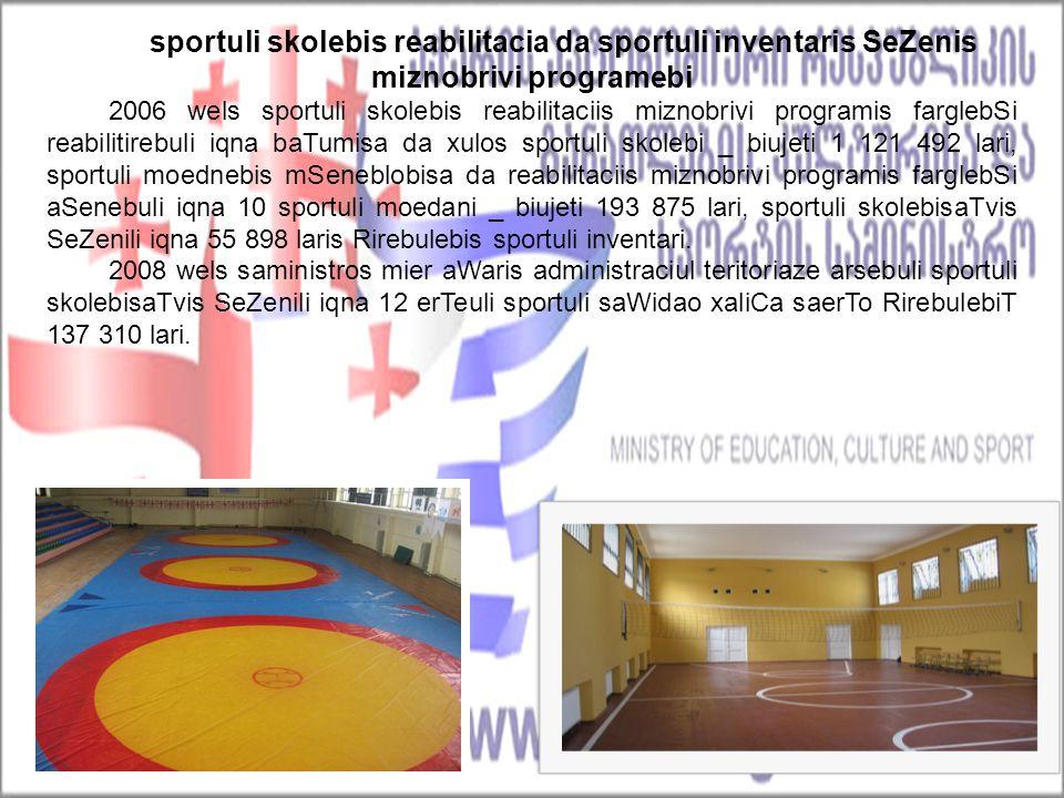 sportuli skolebis reabilitacia da sportuli inventaris SeZenis miznobrivi programebi 2006 wels sportuli skolebis reabilitaciis miznobrivi programis far