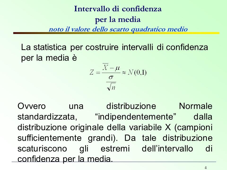 4 Intervallo di confidenza per la media noto il valore dello scarto quadratico medio La statistica per costruire intervalli di confidenza per la media è Ovvero una distribuzione Normale standardizzata, indipendentemente dalla distribuzione originale della variabile X (campioni sufficientemente grandi).