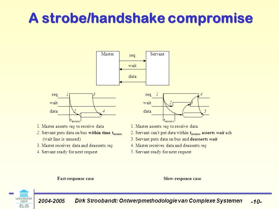 Dirk Stroobandt: Ontwerpmethodologie van Complexe Systemen 2004-2005 -10- A strobe/handshake compromise Fast-response case req data wait 13 4 1.