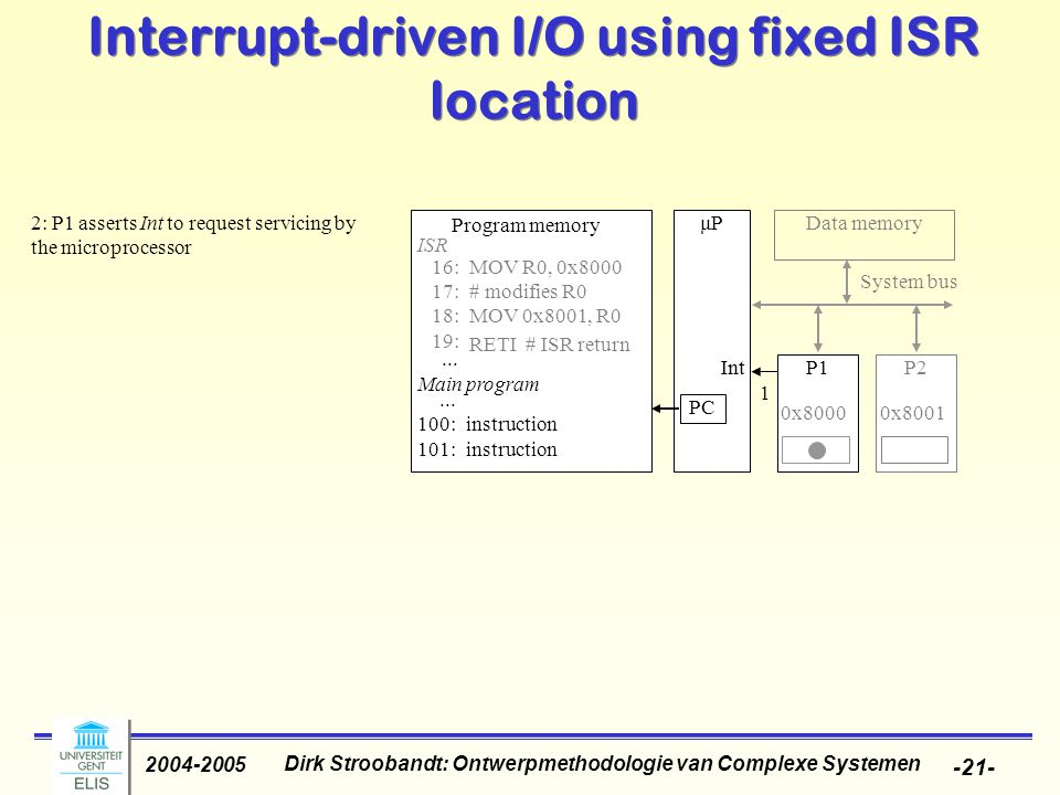 Dirk Stroobandt: Ontwerpmethodologie van Complexe Systemen 2004-2005 -21- Interrupt-driven I/O using fixed ISR location 2: P1 asserts Int to request servicing by the microprocessor μP P1P2 System bus Data memory 0x80000x8001 16:MOV R0, 0x8000 17:# modifies R0 18:MOV 0x8001, R0 19: RETI # ISR return ISR 100: 101: instruction...