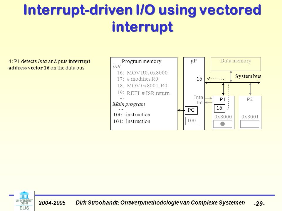 Dirk Stroobandt: Ontwerpmethodologie van Complexe Systemen 2004-2005 -29- μP P1P2 System bus Data memory 0x8000 0x8001 16:MOV R0, 0x8000 17:# modifies R0 18:MOV 0x8001, R0 19: RETI # ISR return ISR 100: 101: instruction...