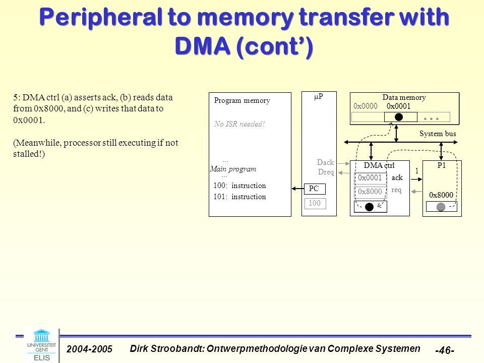 Dirk Stroobandt: Ontwerpmethodologie van Complexe Systemen 2004-2005 -46- Data memory μP DMA ctrlP1 System bus 0x8000 101: instruction...