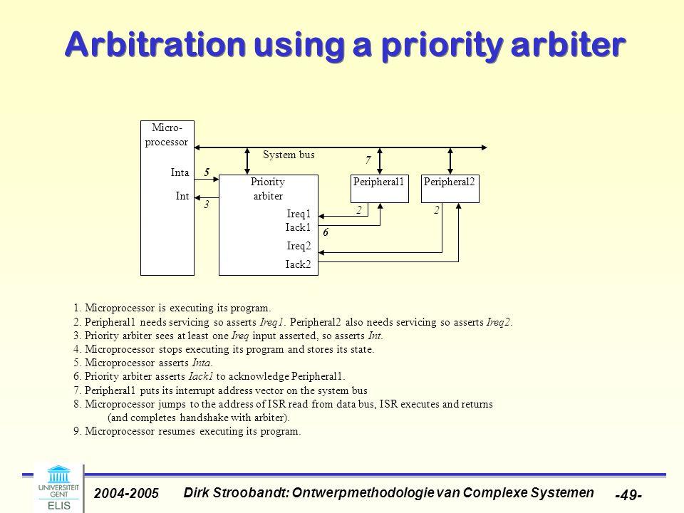 Dirk Stroobandt: Ontwerpmethodologie van Complexe Systemen 2004-2005 -49- Arbitration using a priority arbiter 1.