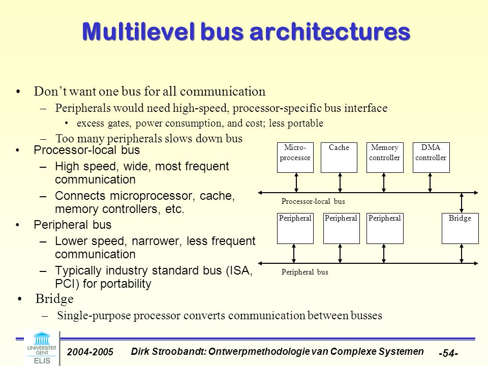 Dirk Stroobandt: Ontwerpmethodologie van Complexe Systemen 2004-2005 -54- Multilevel bus architectures Processor-local bus –High speed, wide, most frequent communication –Connects microprocessor, cache, memory controllers, etc.
