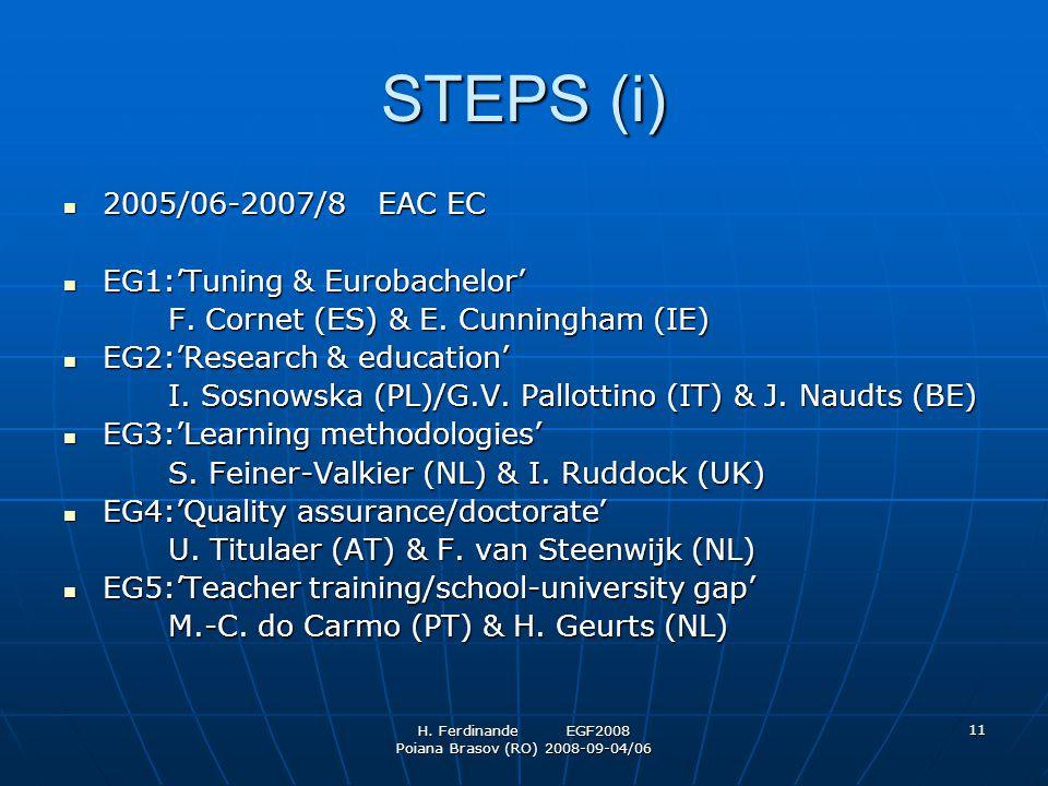 H. Ferdinande EGF2008 Poiana Brasov (RO) 2008-09-04/06 11 STEPS (i) 2005/06-2007/8EAC EC 2005/06-2007/8EAC EC EG1:'Tuning & Eurobachelor' EG1:'Tuning